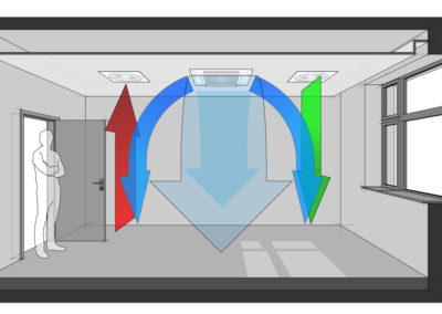 Thumbnail depicting What Should I Know about Indoor Air Quality?
